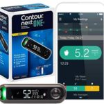 Free Blood Glucose Meters (glucometer)