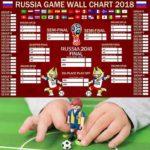 Free Worldcup Wallchart